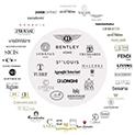 世界大牌家具您都认识吗? 全球品牌大全 大牌家居公司品牌名录大全